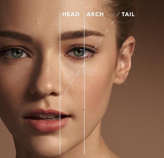 修眉 基本的眉型支架,分為眉頭、眉峰及眉尾三個支點。