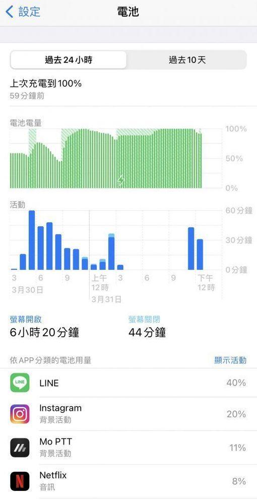 iphone 不耗電方式:了解 app 耗電情形