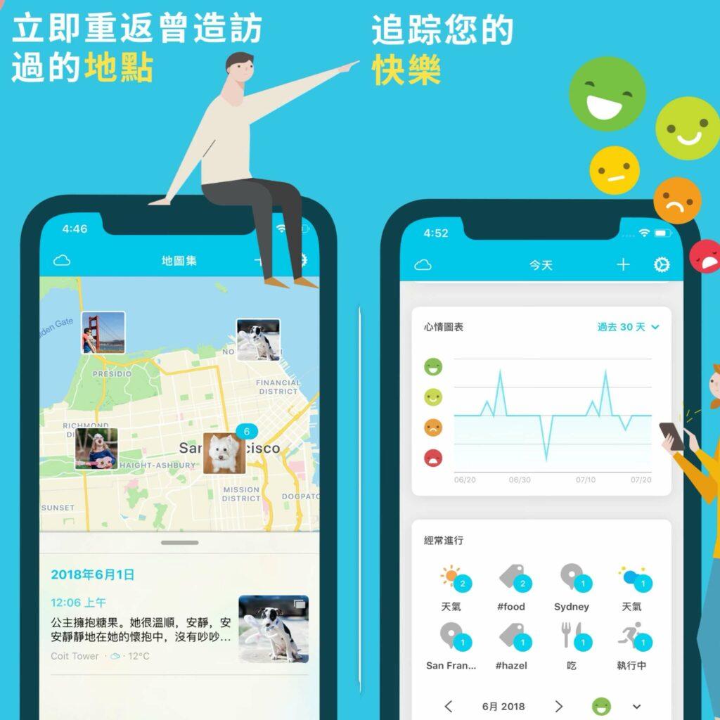 2021 日記app 推薦:journey
